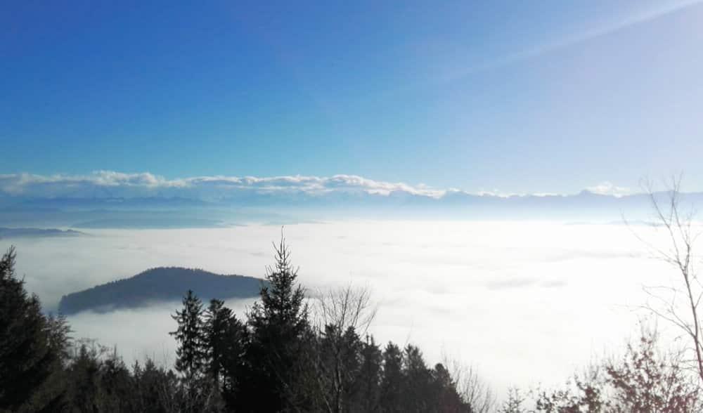 view-to-horizon